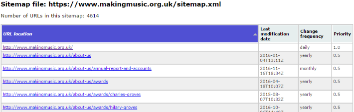 An example sitemap - from the Making Music website