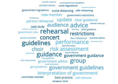 word cloud created from survey data with words such as 'risk assessment' 'advice' and 'updates'